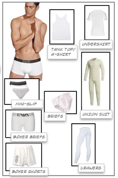 Ejemplos de ropa interior para hombres