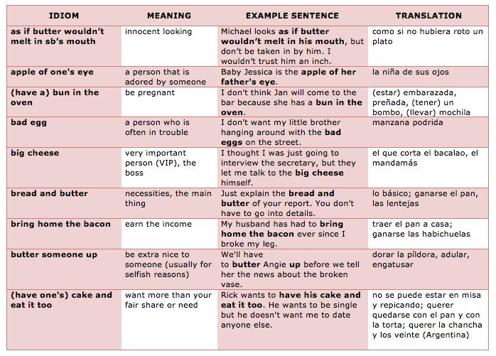 significado de dater em Ingles