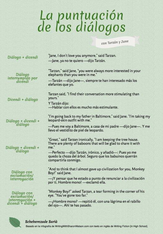 Inglés | En la luna de Babel
